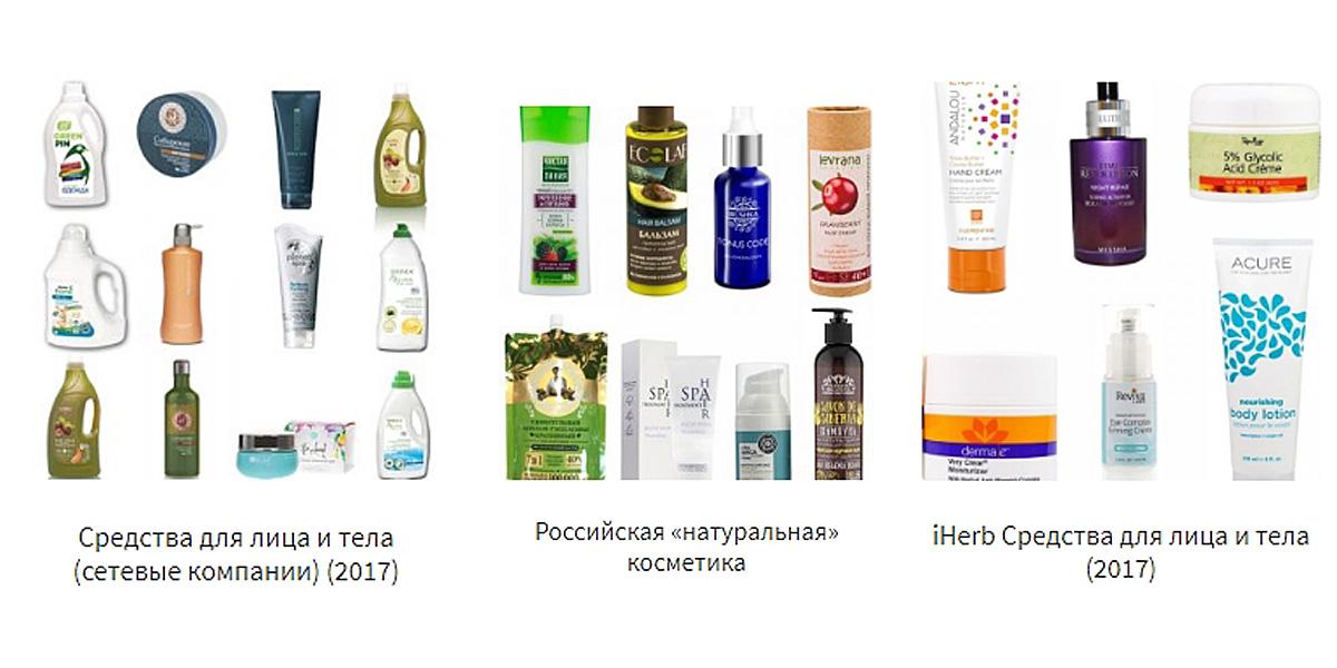 Натуральная косметика популярные бренды